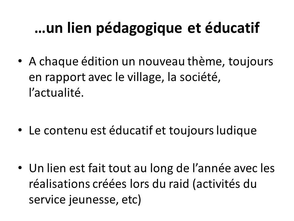 …un lien pédagogique et éducatif • A chaque édition un nouveau thème, toujours en rapport avec le village, la société, l'actualité.