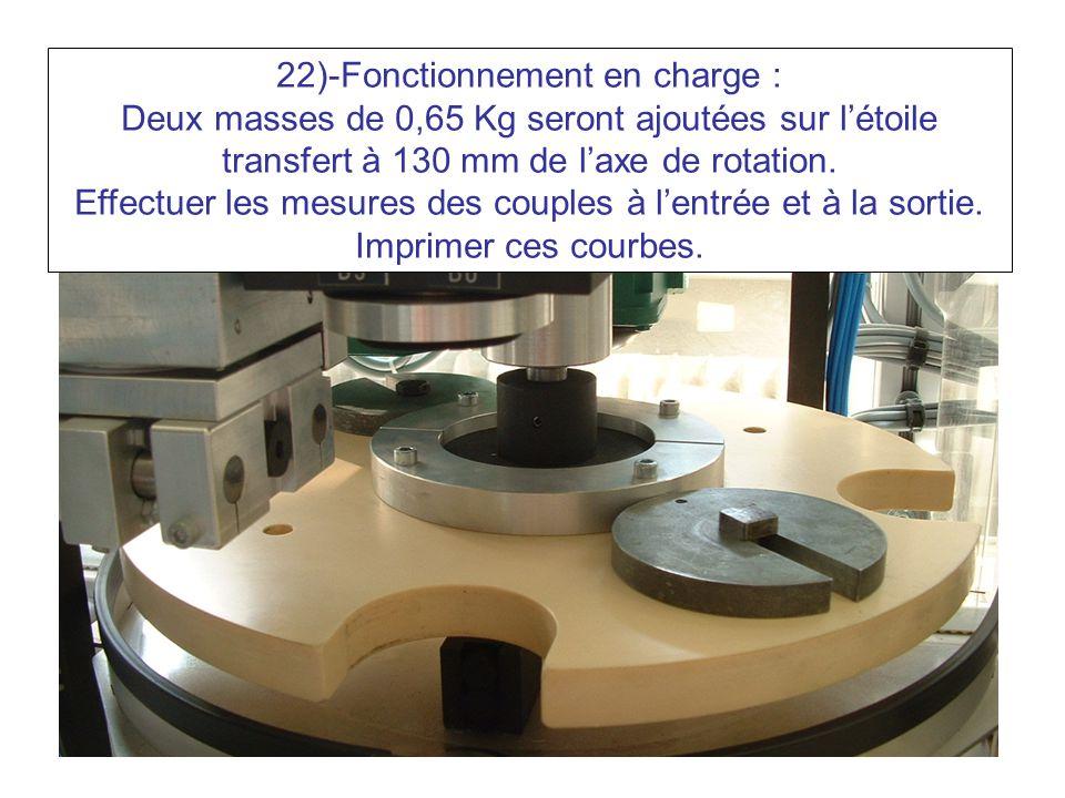 22)-Fonctionnement en charge : Deux masses de 0,65 Kg seront ajoutées sur l'étoile transfert à 130 mm de l'axe de rotation. Effectuer les mesures des