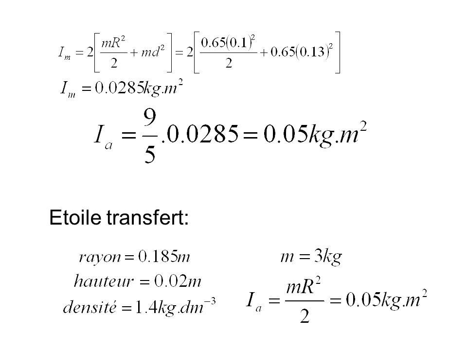 Etoile transfert: