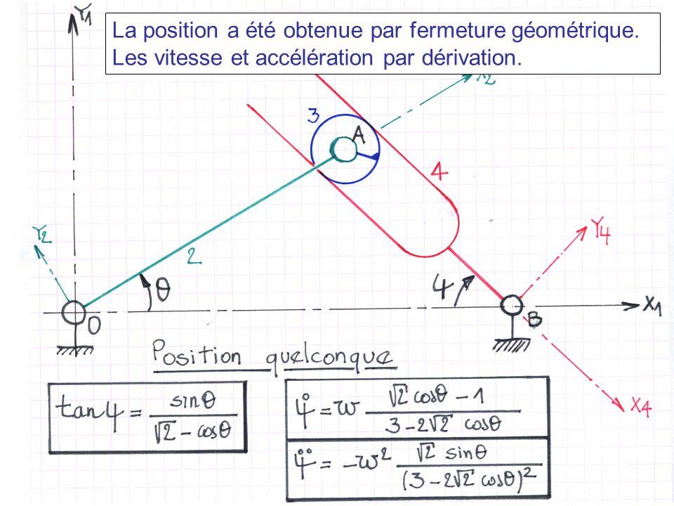 La position a été obtenue par fermeture géométrique. Les vitesse et accélération par dérivation.