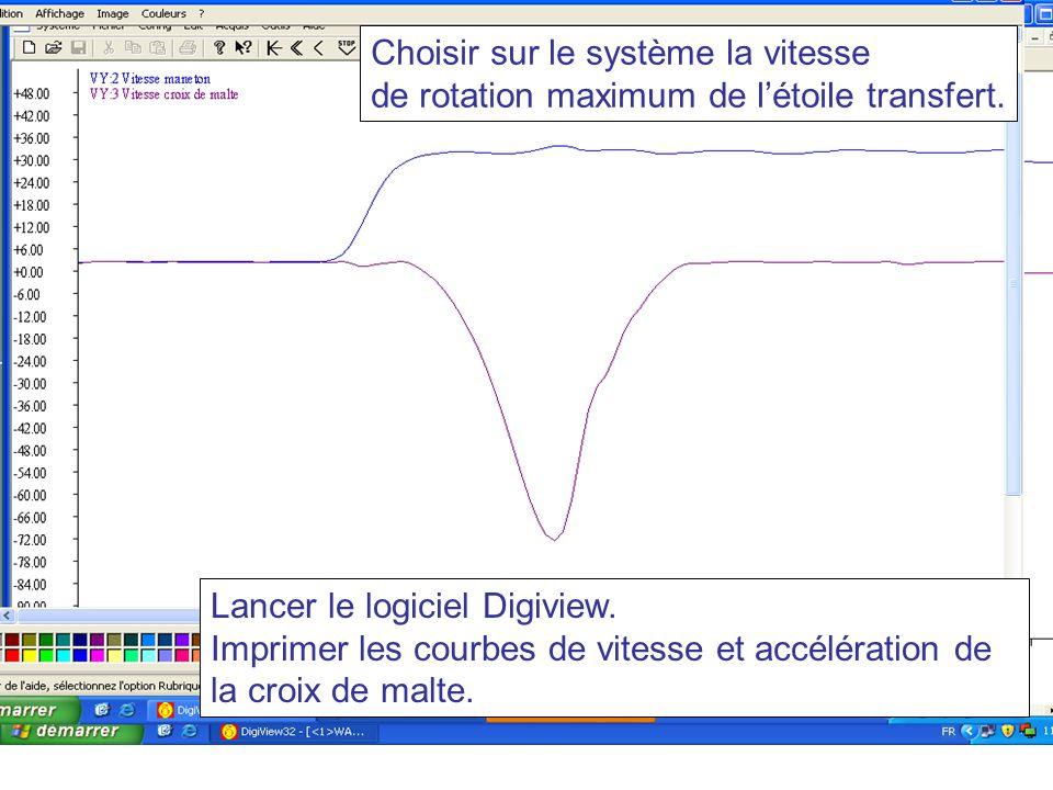 Lancer le logiciel Digiview. Imprimer les courbes de vitesse et accélération de la croix de malte. Choisir sur le système la vitesse de rotation maxim