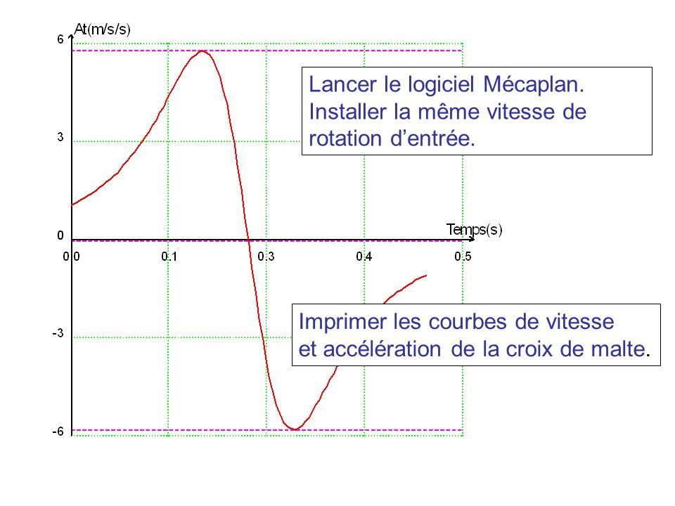 Lancer le logiciel Mécaplan. Installer la même vitesse de rotation d'entrée. Imprimer les courbes de vitesse et accélération de la croix de malte.