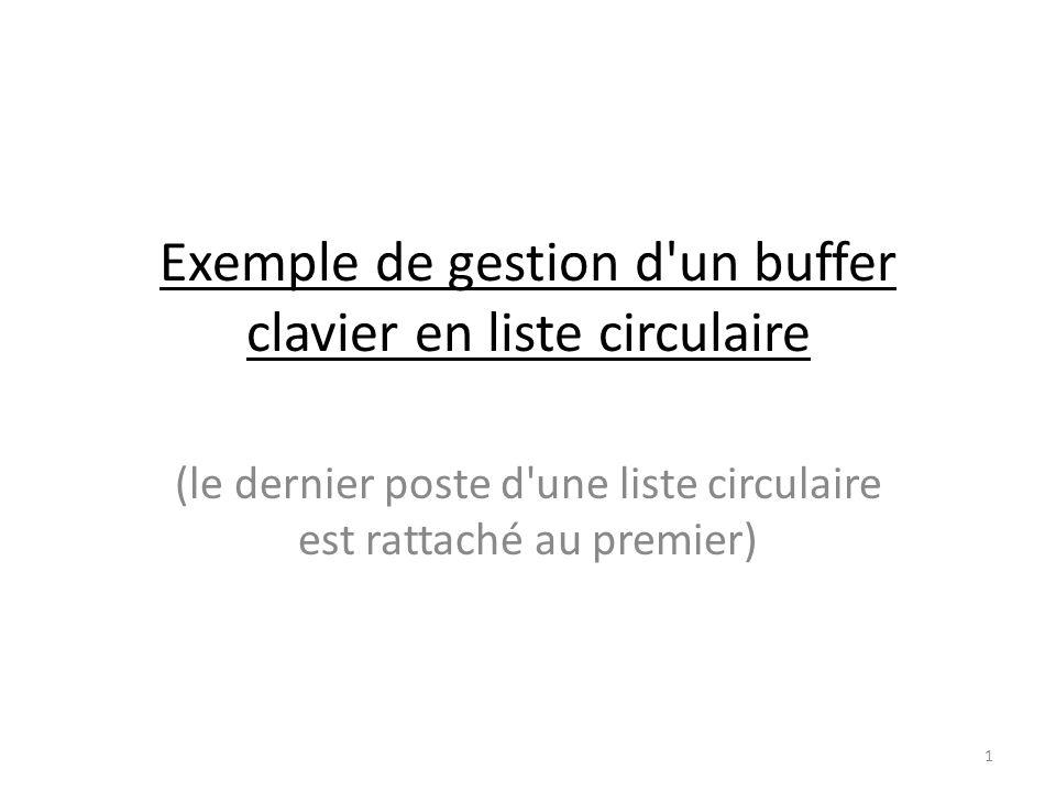 Exemple de gestion d'un buffer clavier en liste circulaire (le dernier poste d'une liste circulaire est rattaché au premier) 1