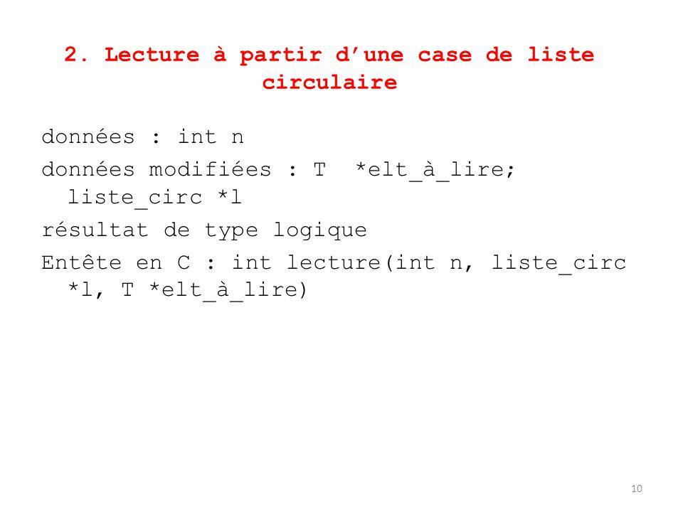 2. Lecture à partir d'une case de liste circulaire données : int n données modifiées : T *elt_à_lire; liste_circ *l résultat de type logique Entête en