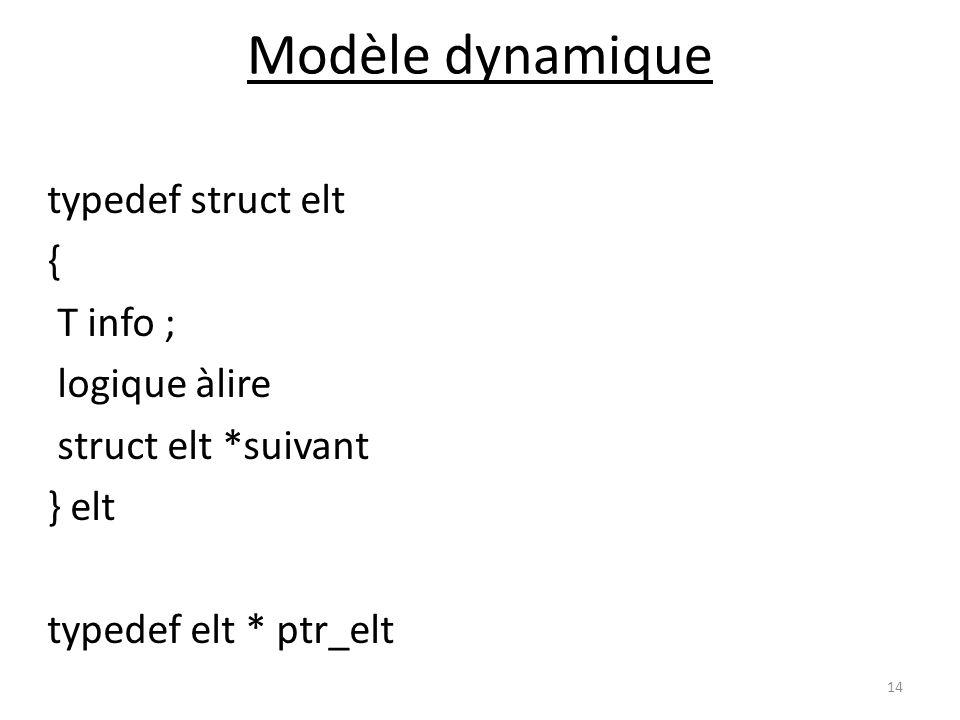 Modèle dynamique typedef struct elt { T info ; logique àlire struct elt *suivant } elt typedef elt * ptr_elt 14