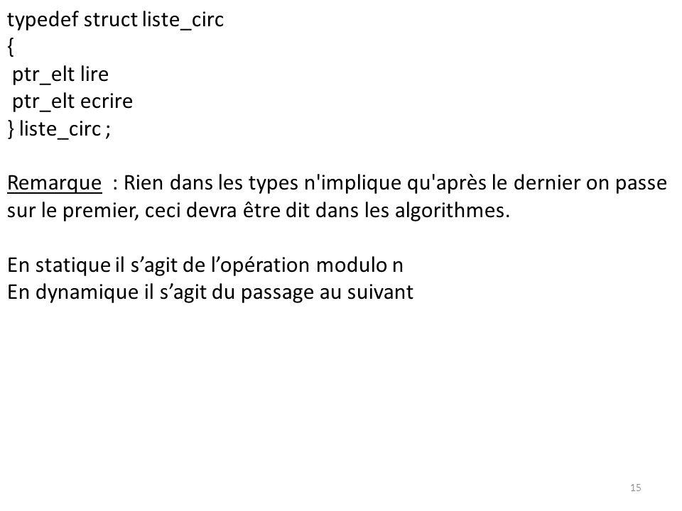 15 typedef struct liste_circ { ptr_elt lire ptr_elt ecrire } liste_circ ; Remarque : Rien dans les types n'implique qu'après le dernier on passe sur l