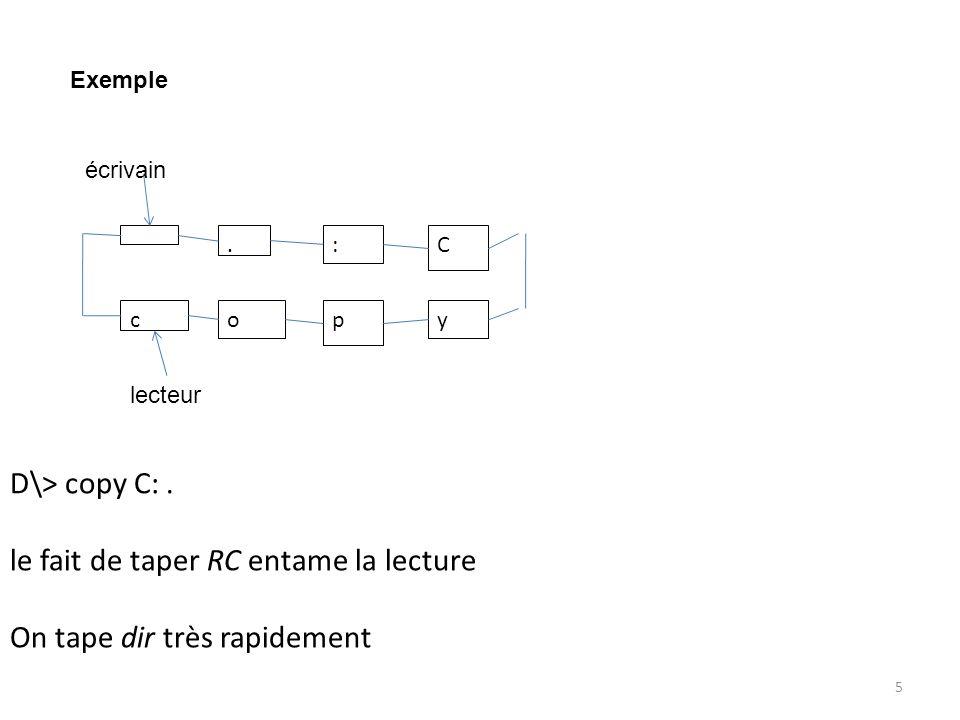 5 Exemple C.: cyop écrivain lecteur D\> copy C:. le fait de taper RC entame la lecture On tape dir très rapidement