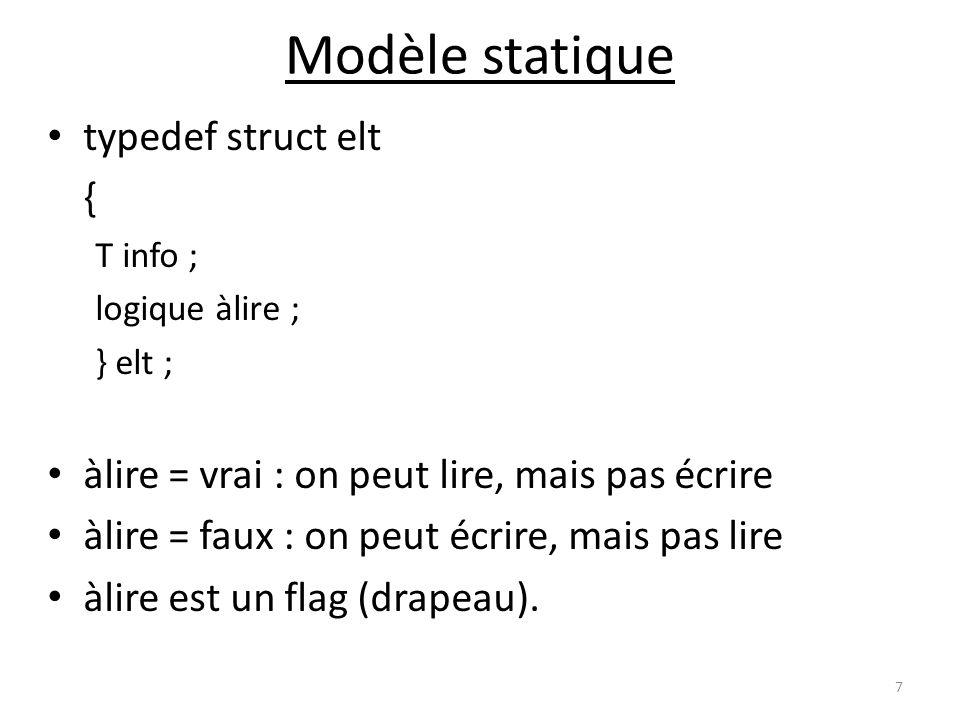 Modèle statique • typedef struct elt { T info ; logique àlire ; } elt ; • àlire = vrai : on peut lire, mais pas écrire • àlire = faux : on peut écrire