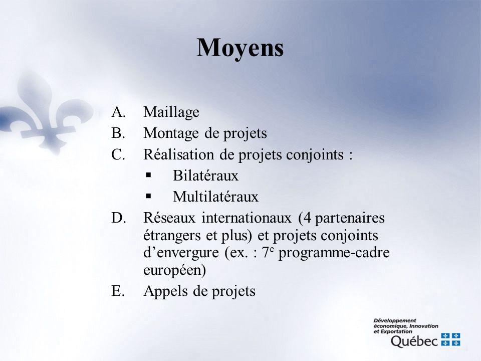 Moyens A.Maillage B.Montage de projets C.Réalisation de projets conjoints :  Bilatéraux  Multilatéraux D.Réseaux internationaux (4 partenaires étrangers et plus) et projets conjoints d'envergure (ex.