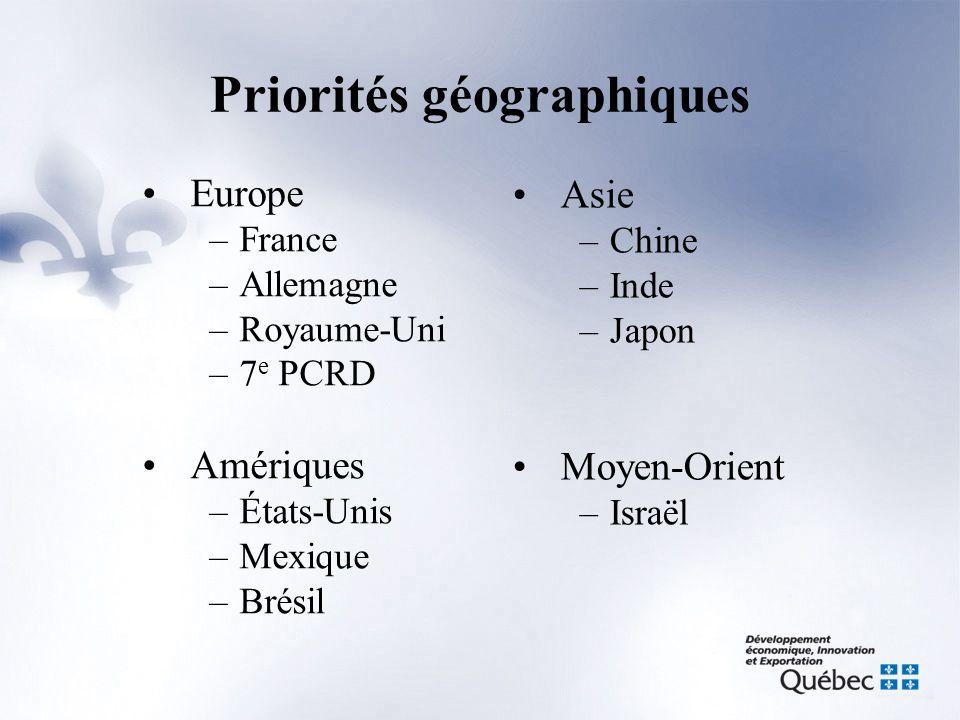 Priorités géographiques •Europe –France –Allemagne –Royaume-Uni –7 e PCRD •Amériques –États-Unis –Mexique –Brésil •Asie –Chine –Inde –Japon •Moyen-Ori