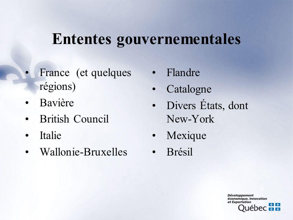 Ententes gouvernementales •France (et quelques régions) •Bavière •British Council •Italie •Wallonie-Bruxelles •Flandre •Catalogne •Divers États, dont New-York •Mexique •Brésil