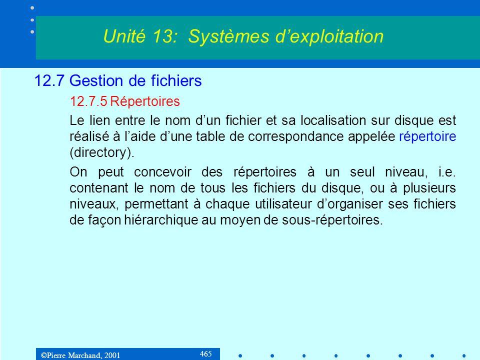 ©Pierre Marchand, 2001 465 12.7 Gestion de fichiers 12.7.5 Répertoires Le lien entre le nom d'un fichier et sa localisation sur disque est réalisé à l'aide d'une table de correspondance appelée répertoire (directory).
