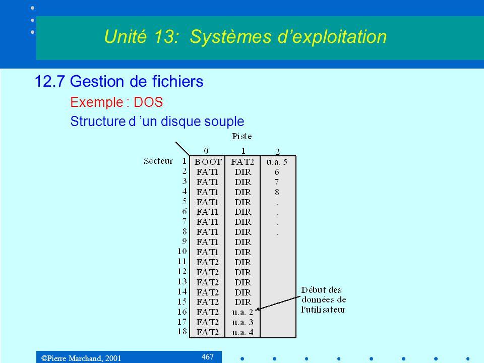 ©Pierre Marchand, 2001 467 12.7 Gestion de fichiers Exemple : DOS Structure d 'un disque souple Unité 13: Systèmes d'exploitation