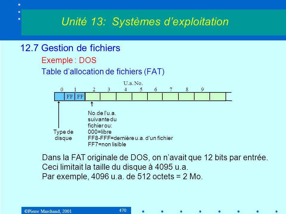 ©Pierre Marchand, 2001 470 12.7 Gestion de fichiers Exemple : DOS Table d'allocation de fichiers (FAT) Unité 13: Systèmes d'exploitation FF Type de di