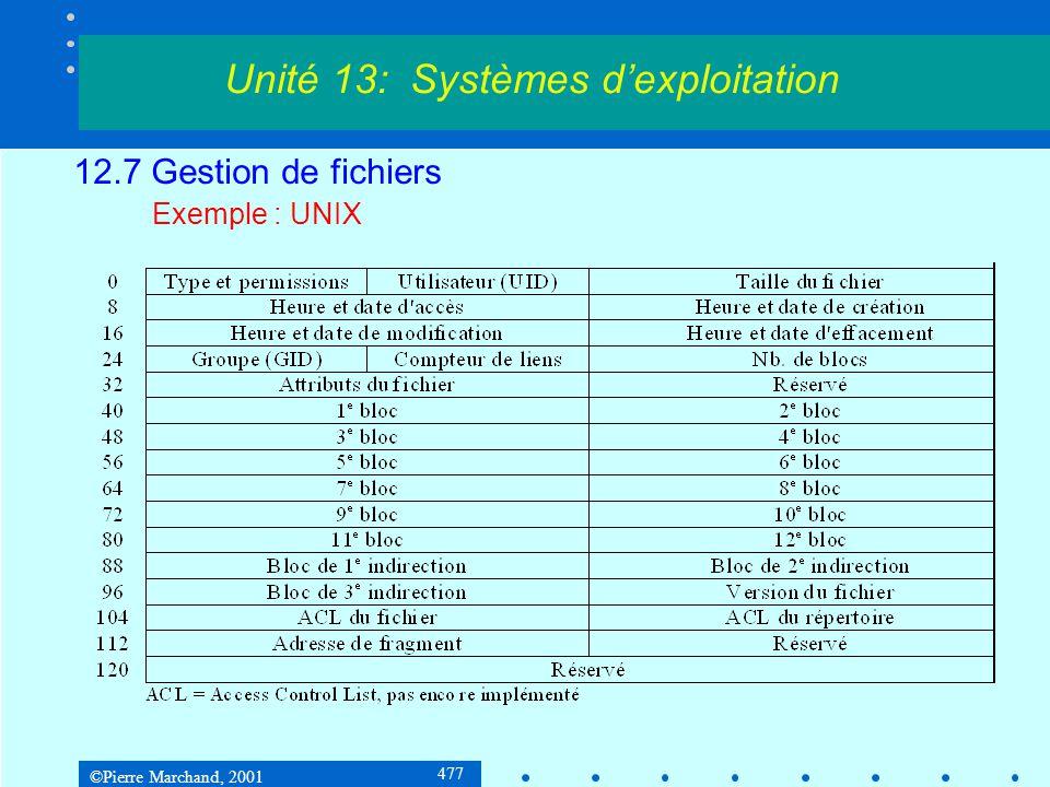 ©Pierre Marchand, 2001 477 12.7 Gestion de fichiers Exemple : UNIX Unité 13: Systèmes d'exploitation