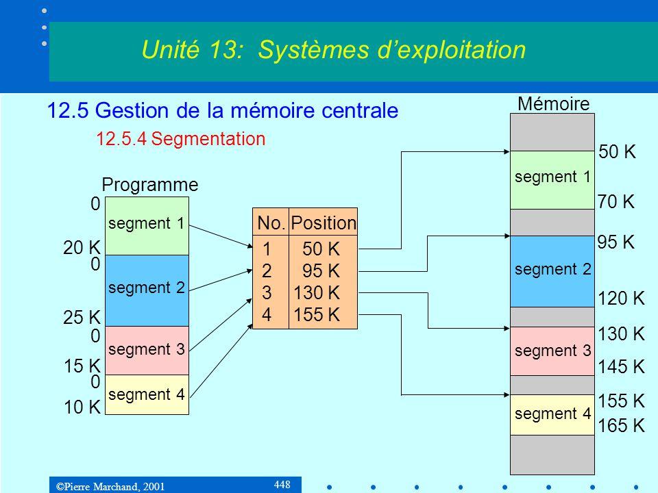 ©Pierre Marchand, 2001 448 12.5 Gestion de la mémoire centrale 12.5.4 Segmentation Unité 13: Systèmes d'exploitation Mémoire No.