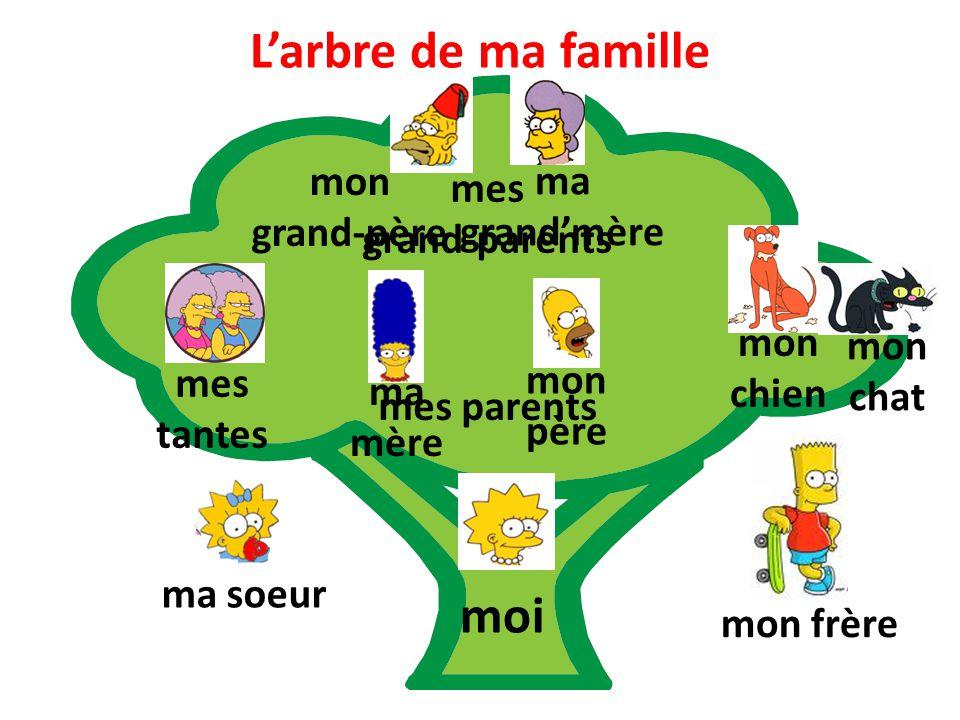 L'arbre de ma famille moi ma soeur mon frère mes tantes mes parents mon grand-père mon chien ma mère mon père mes grand-parents ma grand'mère mon chat