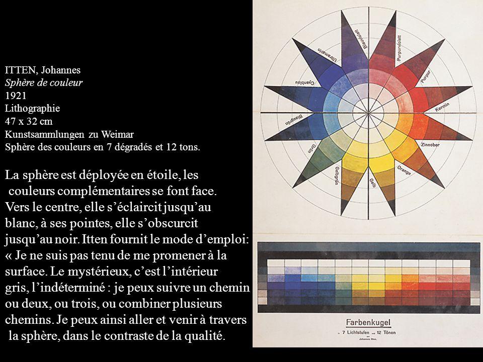 ITTEN, Johannes Sphère de couleur 1921 Lithographie 47 x 32 cm Kunstsammlungen zu Weimar Sphère des couleurs en 7 dégradés et 12 tons.