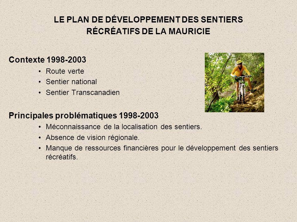 LE PLAN DE DÉVELOPPEMENT DES SENTIERS RÉCRÉATIFS DE LA MAURICIE Contexte 1998-2003 •Route verte •Sentier national •Sentier Transcanadien Principales problématiques 1998-2003 •Méconnaissance de la localisation des sentiers.