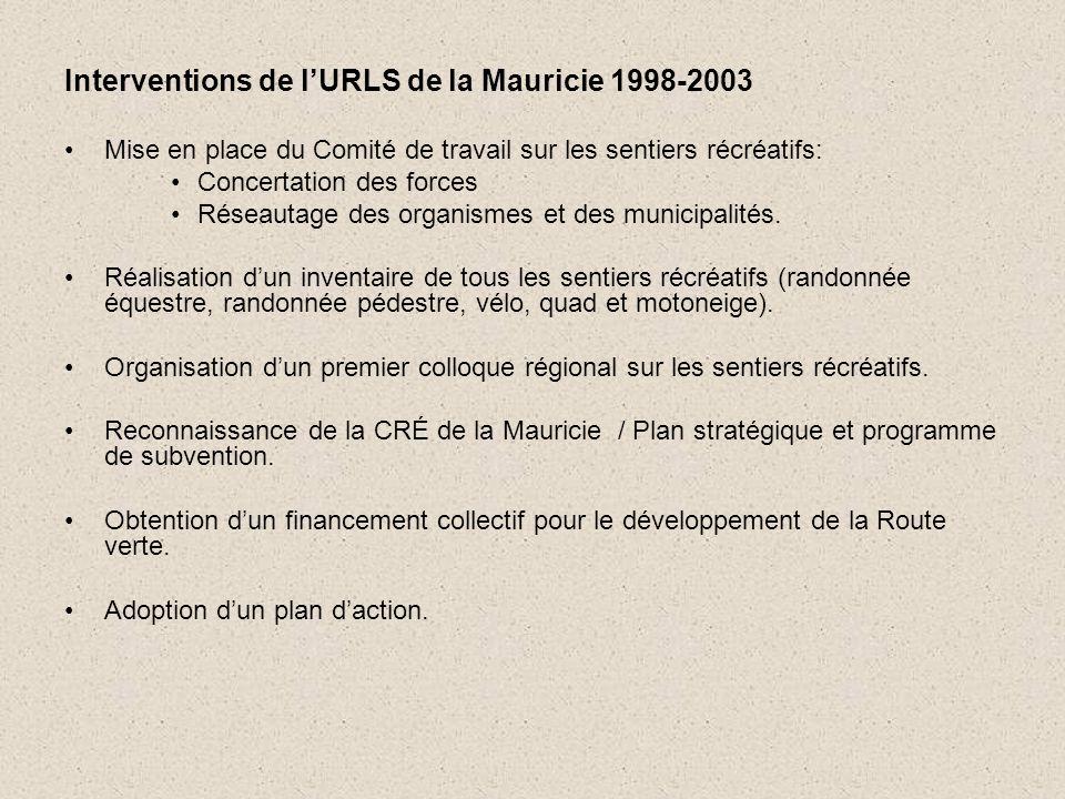 Interventions de l'URLS de la Mauricie 1998-2003 •Mise en place du Comité de travail sur les sentiers récréatifs: •Concertation des forces •Réseautage des organismes et des municipalités.