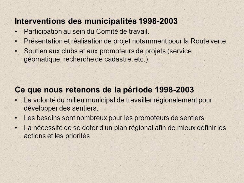 Interventions des municipalités 1998-2003 •Participation au sein du Comité de travail.