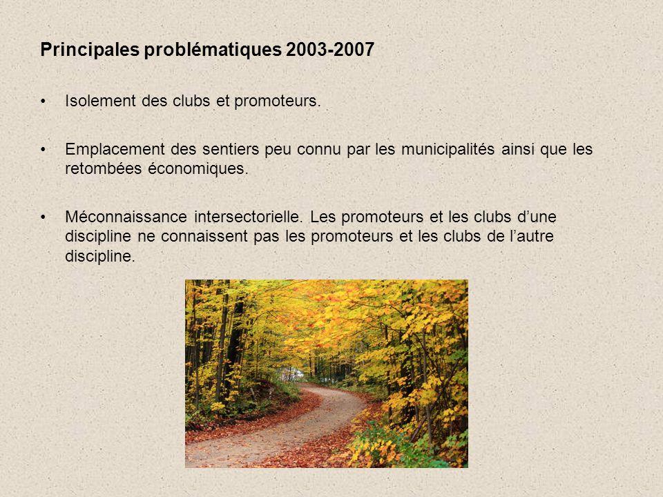 Principales problématiques 2003-2007 •Isolement des clubs et promoteurs.