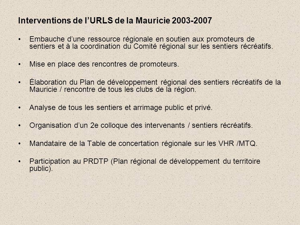 Interventions de l'URLS de la Mauricie 2003-2007 •Embauche d'une ressource régionale en soutien aux promoteurs de sentiers et à la coordination du Comité régional sur les sentiers récréatifs.