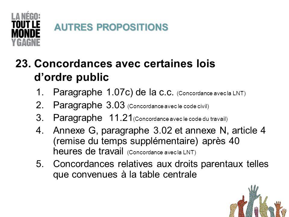 23. Concordances avec certaines lois d'ordre public 1.Paragraphe 1.07c) de la c.c.