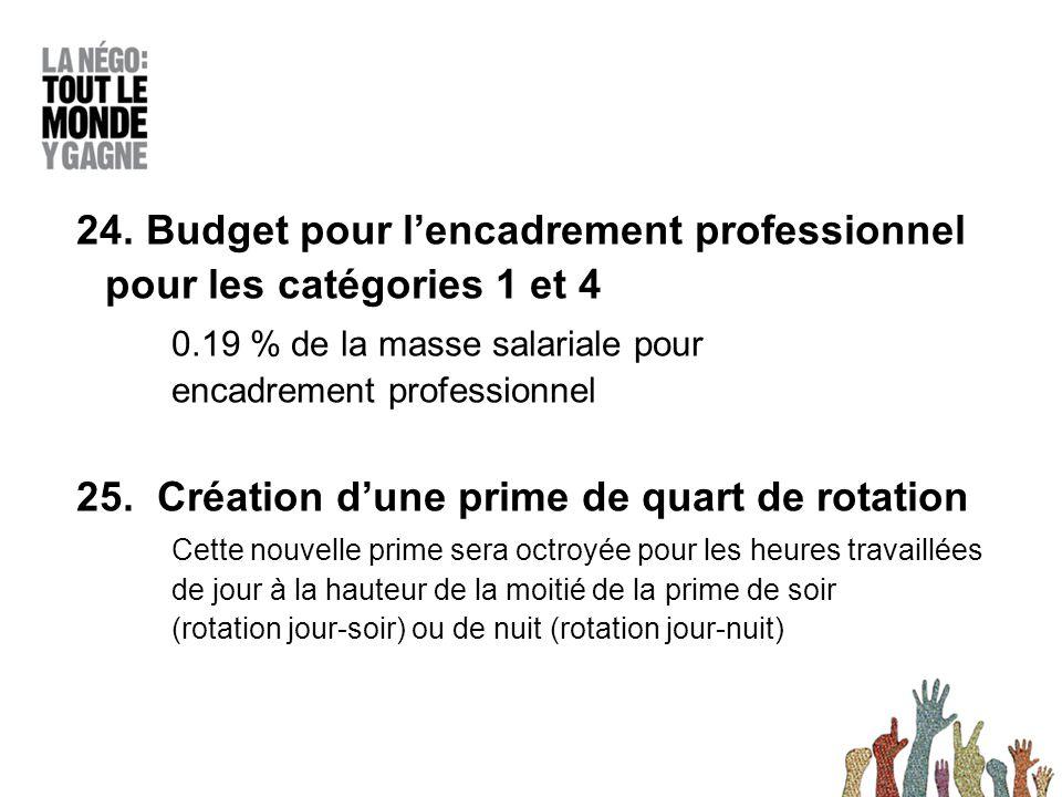 24. Budget pour l'encadrement professionnel pour les catégories 1 et 4 0.19 % de la masse salariale pour encadrement professionnel 25. Création d'une