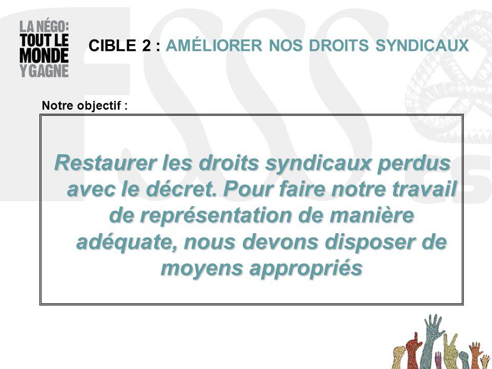 CIBLE 2 : AMÉLIORER NOS DROITS SYNDICAUX Restaurer les droits syndicaux perdus avec le décret.
