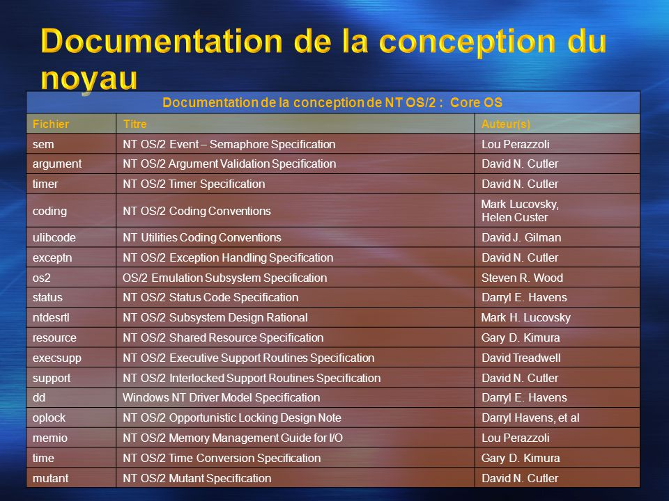 Documentation de la conception de NT OS/2 : Core OS FichierTitreAuteur(s) semNT OS/2 Event – Semaphore SpecificationLou Perazzoli argumentNT OS/2 Argu