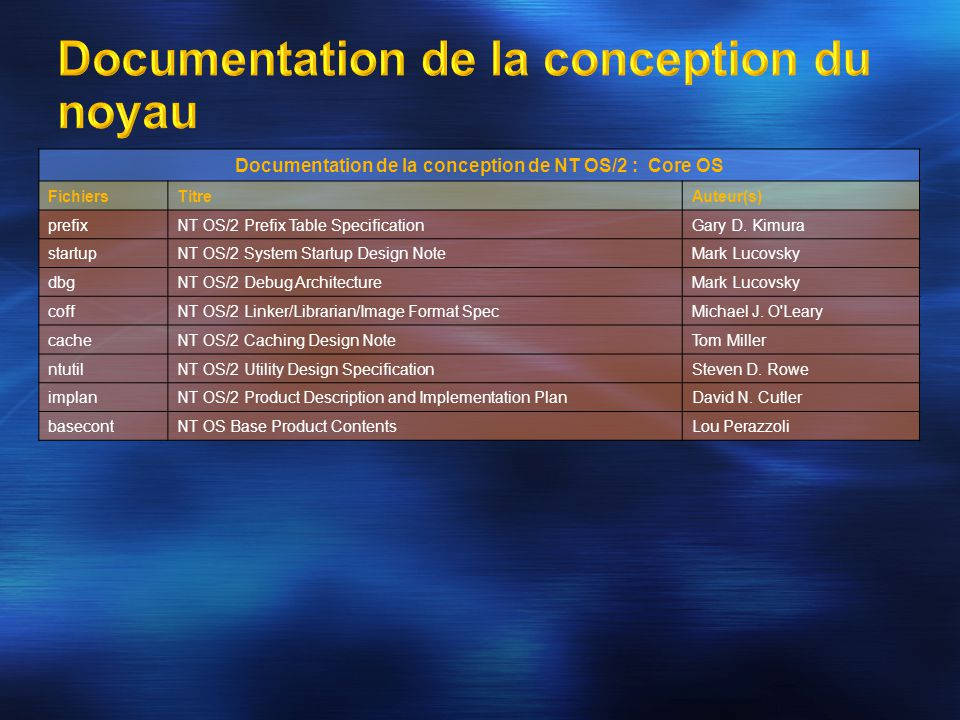 Documentation de la conception de NT OS/2 : Core OS FichiersTitreAuteur(s) prefixNT OS/2 Prefix Table SpecificationGary D. Kimura startupNT OS/2 Syste