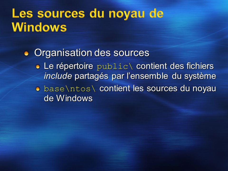 Organisation des sources Le répertoire public\ contient des fichiers include partagés par l'ensemble du système base\ntos\ contient les sources du noy