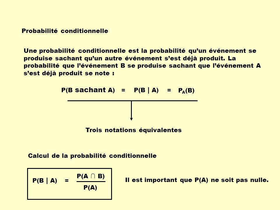 Probabilité conditionnelle Une probabilité conditionnelle est la probabilité qu'un événement se produise sachant qu'un autre événement s'est déjà produit.