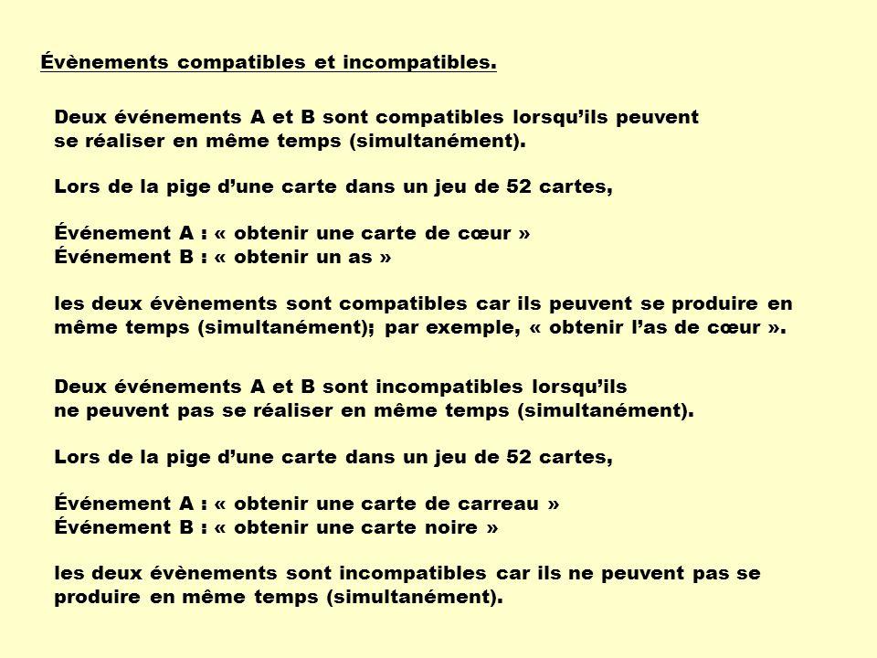 Évènements compatibles et incompatibles. Deux événements A et B sont compatibles lorsqu'ils peuvent se réaliser en même temps (simultanément). Lors de