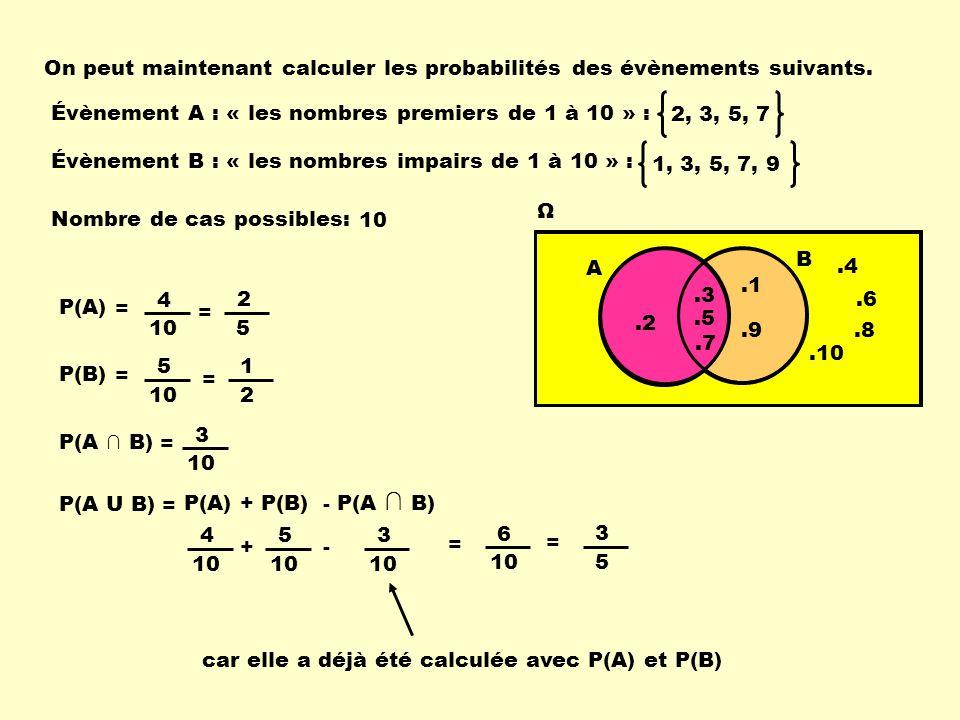 Ω A B.2.9.10.1.3.5.7.4.8 On peut maintenant calculer les probabilités des évènements suivants. Nombre de cas possibles: 10 P(A) = 4 10 P(B) = 5 10 P(A