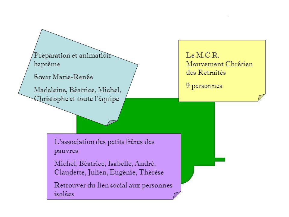 Préparation et animation baptême Sœur Marie-Renée Madeleine, Béatrice, Michel, Christophe et toute l'équipe Le M.C.R.