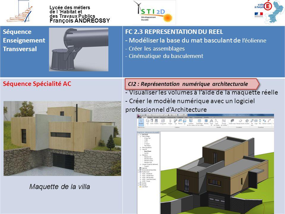 Lycée des métiers de l 'Habitat et des Travaux Publics François ANDREOSSY Séquence Enseignement Transversal FC 2.3 REPRESENTATION DU REEL - Modéliser