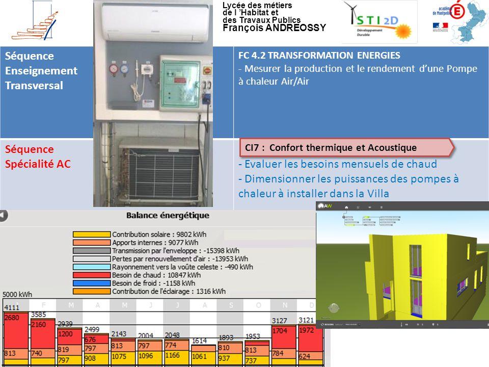 Lycée des métiers de l 'Habitat et des Travaux Publics François ANDREOSSY Séquence Enseignement Transversal FC 4.2 TRANSFORMATION ENERGIES - Mesurer l