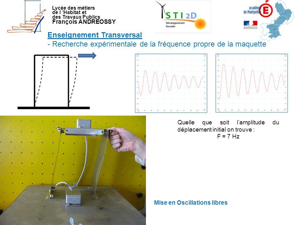 Lycée des métiers de l 'Habitat et des Travaux Publics François ANDREOSSY Enseignement Transversal - Recherche expérimentale de la fréquence propre de