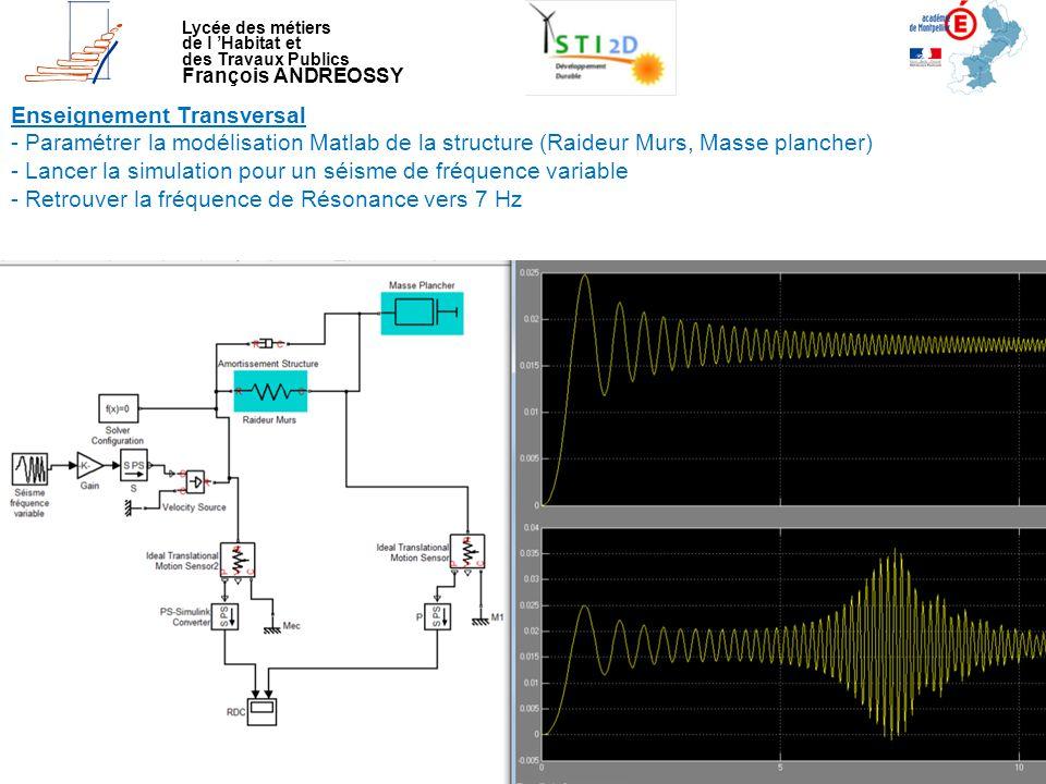 Lycée des métiers de l 'Habitat et des Travaux Publics François ANDREOSSY Enseignement Transversal - Paramétrer la modélisation Matlab de la structure