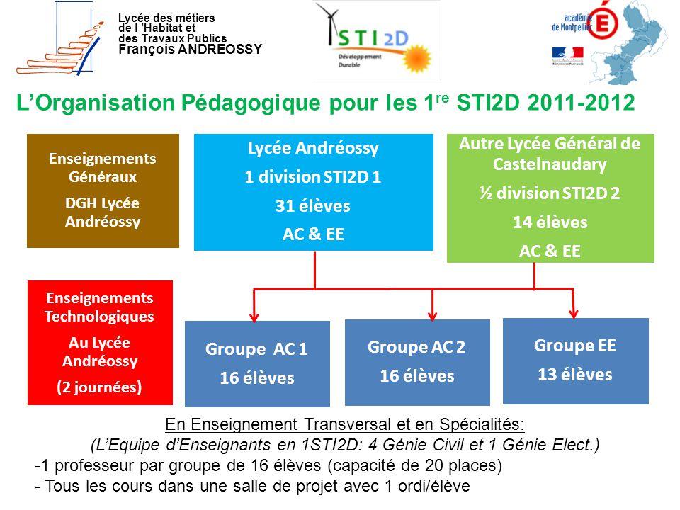Lycée des métiers de l 'Habitat et des Travaux Publics François ANDREOSSY L'Organisation Pédagogique pour les 1 re STI2D 2011-2012 Enseignements Génér