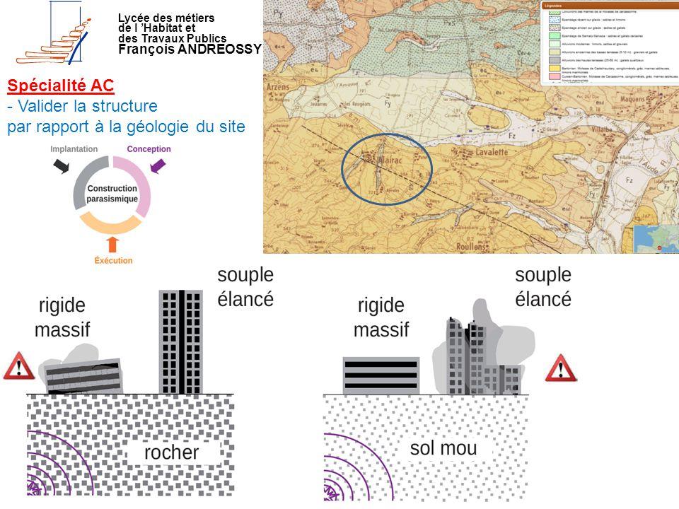 Lycée des métiers de l 'Habitat et des Travaux Publics François ANDREOSSY Spécialité AC - Valider la structure par rapport à la géologie du site