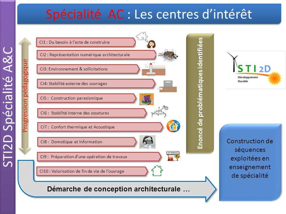 STI2D Spécialité A&C Spécialité AC : Les centres d'intérêt CI1 : Du besoin à l'acte de construire CI2 : Représentation numérique architecturale CI3: E