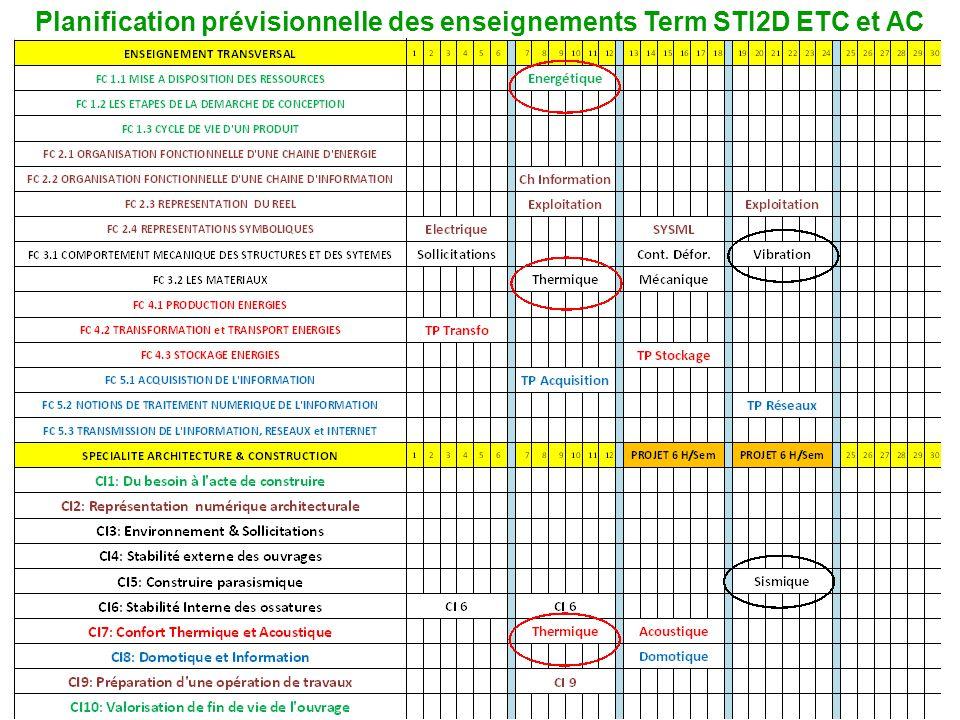 Planification prévisionnelle des enseignements Term STI2D ETC et AC