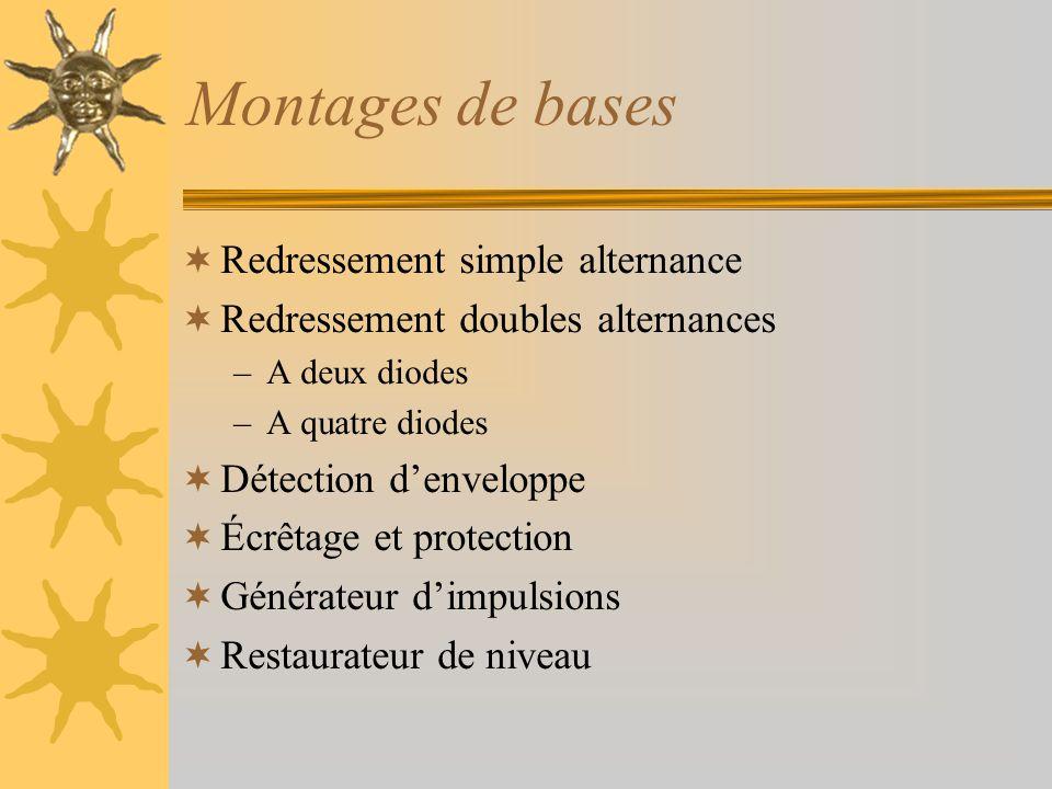 Montages de bases  Redressement simple alternance  Redressement doubles alternances –A deux diodes –A quatre diodes  Détection d'enveloppe  Écrêta