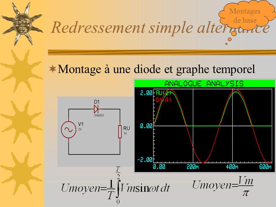 Redressement simple alternance  Montage à une diode et graphe temporel Montages de base