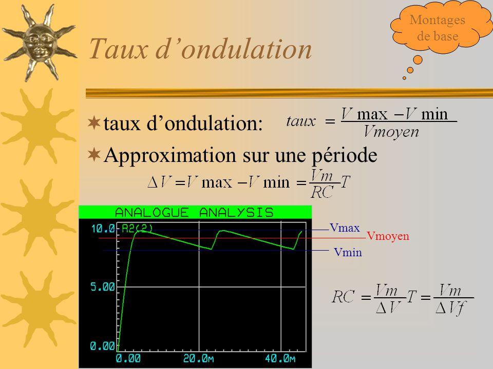 Taux d'ondulation  taux d'ondulation:  Approximation sur une période Vmax Vmin Vmoyen Montages de base