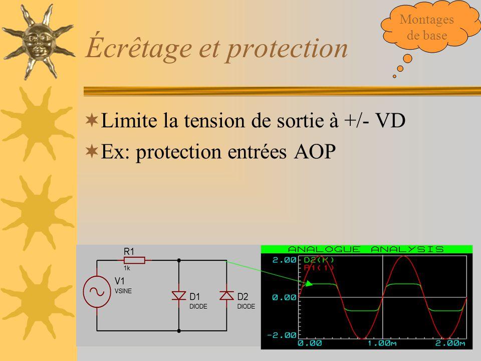 Écrêtage et protection  Limite la tension de sortie à +/- VD  Ex: protection entrées AOP Montages de base