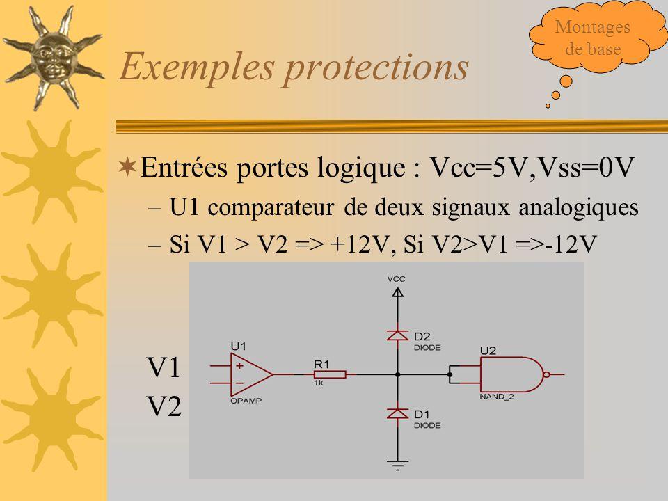 Exemples protections  Entrées portes logique : Vcc=5V,Vss=0V –U1 comparateur de deux signaux analogiques –Si V1 > V2 => +12V, Si V2>V1 =>-12V V1 V2 M